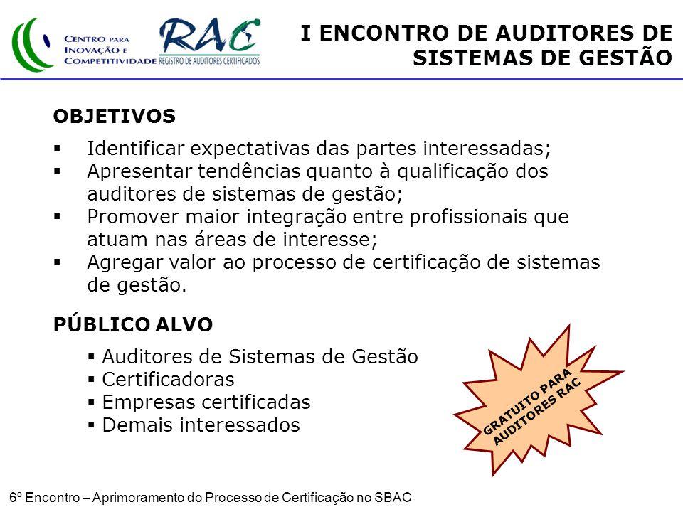 6º Encontro – Aprimoramento do Processo de Certificação no SBAC OBJETIVOS Identificar expectativas das partes interessadas; Apresentar tendências quanto à qualificação dos auditores de sistemas de gestão; Promover maior integração entre profissionais que atuam nas áreas de interesse; Agregar valor ao processo de certificação de sistemas de gestão.