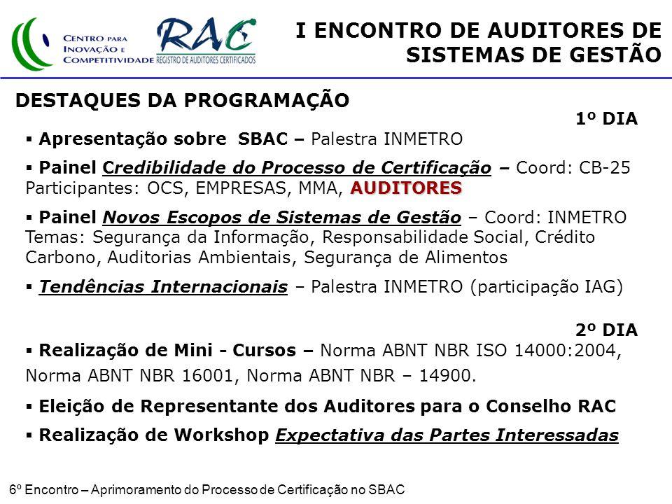 6º Encontro – Aprimoramento do Processo de Certificação no SBAC DESTAQUES DA PROGRAMAÇÃO 1º DIA Apresentação sobre SBAC – Palestra INMETRO AUDITORES Painel Credibilidade do Processo de Certificação – Coord: CB-25 Participantes: OCS, EMPRESAS, MMA, AUDITORES Painel Novos Escopos de Sistemas de Gestão – Coord: INMETRO Temas: Segurança da Informação, Responsabilidade Social, Crédito Carbono, Auditorias Ambientais, Segurança de Alimentos Tendências Internacionais – Palestra INMETRO (participação IAG) 2º DIA Realização de Mini - Cursos – Norma ABNT NBR ISO 14000:2004, Norma ABNT NBR 16001, Norma ABNT NBR – 14900.