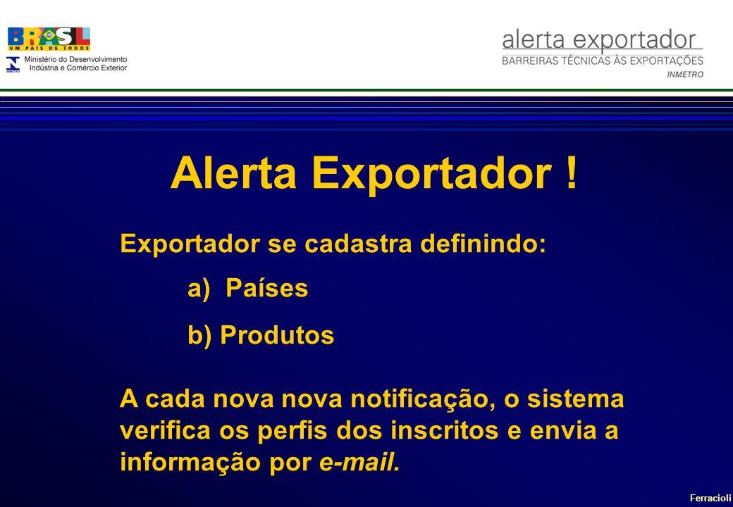 Ferracioli Alerta Exportador ! Exportador se cadastra definindo: a) Países b) Produtos A cada nova nova notificação, o sistema verifica os perfis dos
