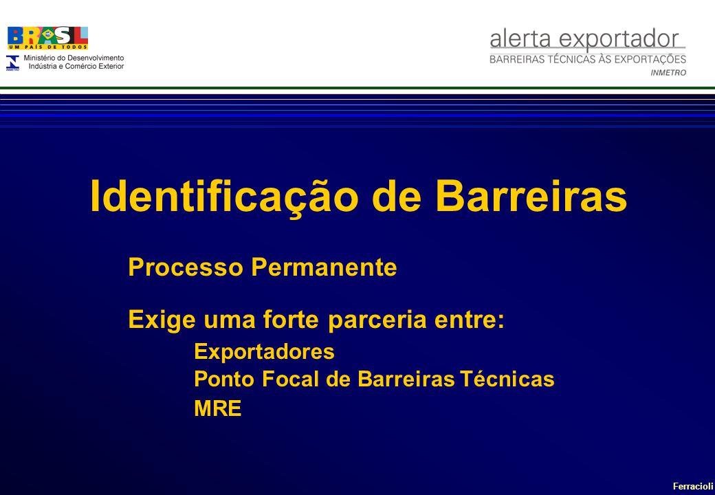Ferracioli Identificação de Barreiras Processo Permanente Exige uma forte parceria entre: Exportadores Ponto Focal de Barreiras Técnicas MRE