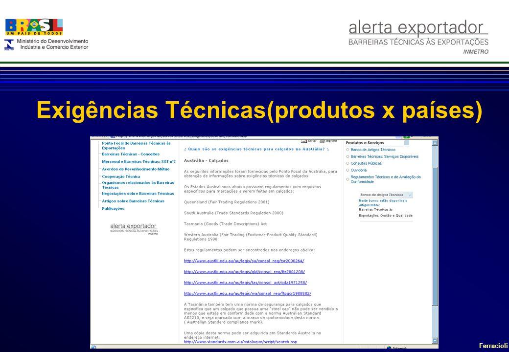 Ferracioli Exigências Técnicas(produtos x países)