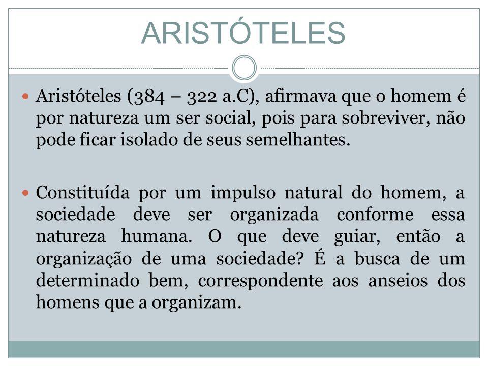 ARISTÓTELES Aristóteles (384 – 322 a.C), afirmava que o homem é por natureza um ser social, pois para sobreviver, não pode ficar isolado de seus semelhantes.