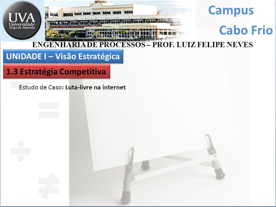 Campus Cabo Frio Estudo de Caso: Luta-livre na internet UNIDADE I – Visão Estratégica 1.3 Estratégia Competitiva ENGENHARIA DE PROCESSOS – PROF. LUIZ