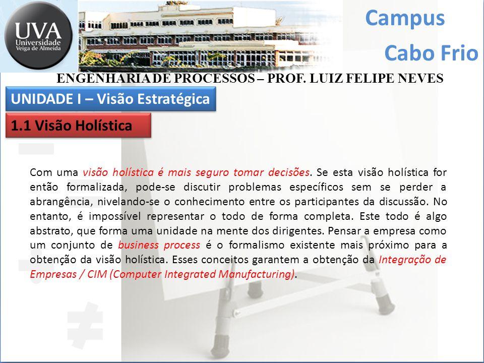 Campus Cabo Frio Com uma visão holística é mais seguro tomar decisões. Se esta visão holística for então formalizada, pode-se discutir problemas espec