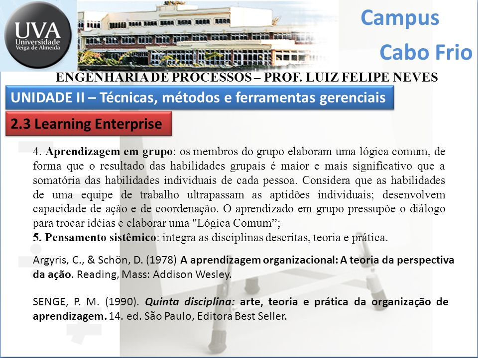 Campus Cabo Frio UNIDADE II – Técnicas, métodos e ferramentas gerenciais ENGENHARIA DE PROCESSOS – PROF. LUIZ FELIPE NEVES 2.3 Learning Enterprise 4.