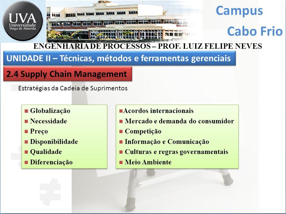 Campus Cabo Frio UNIDADE II – Técnicas, métodos e ferramentas gerenciais ENGENHARIA DE PROCESSOS – PROF. LUIZ FELIPE NEVES 2.4 Supply Chain Management