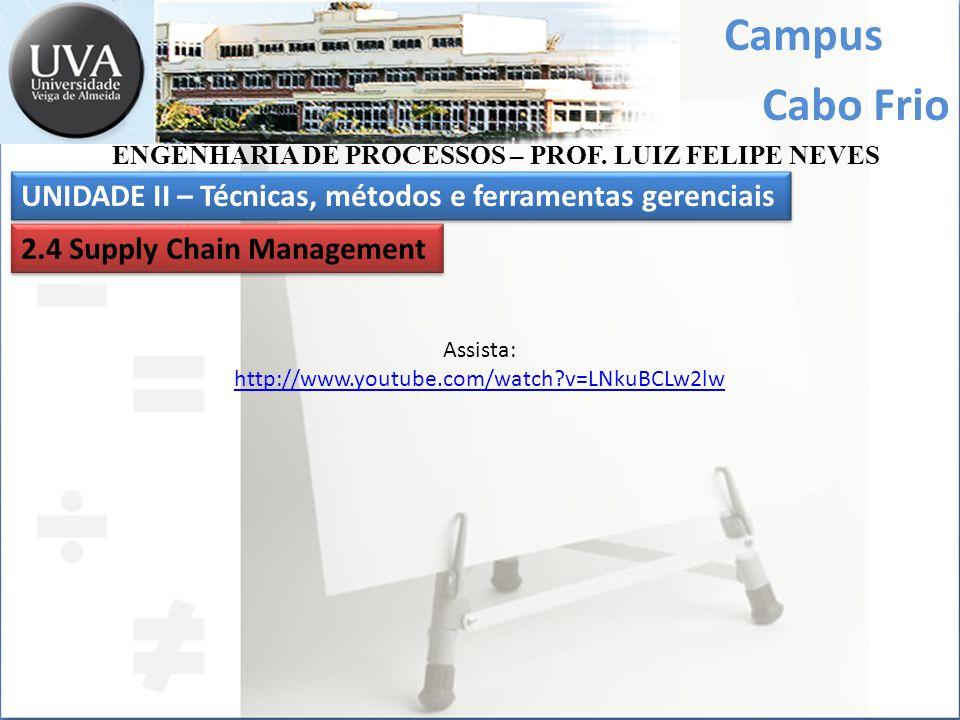 Campus Cabo Frio ENGENHARIA DE PROCESSOS – PROF. LUIZ FELIPE NEVES UNIDADE II – Técnicas, métodos e ferramentas gerenciais 2.4 Supply Chain Management