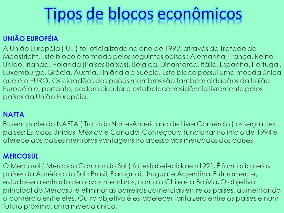 PACTO ANDINO - COMUNIDADE ANDINA DE NAÇÕES Outro bloco econômico da América do Sul é formado por: Bolívia, Colômbia, Equador e Peru.