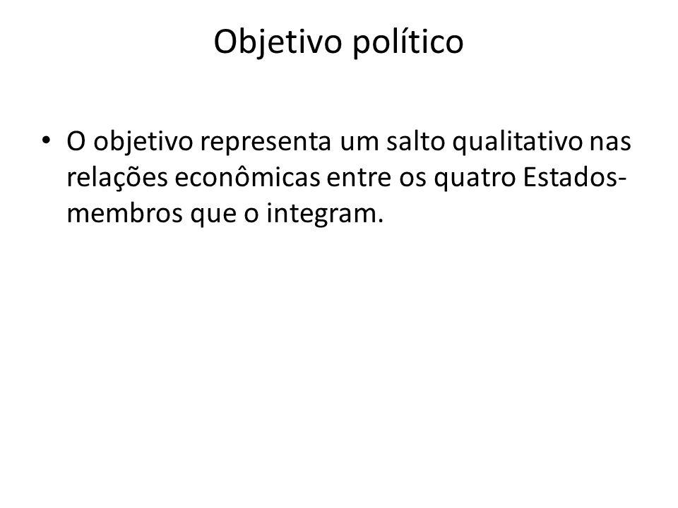 Objetivo político O objetivo representa um salto qualitativo nas relações econômicas entre os quatro Estados- membros que o integram.