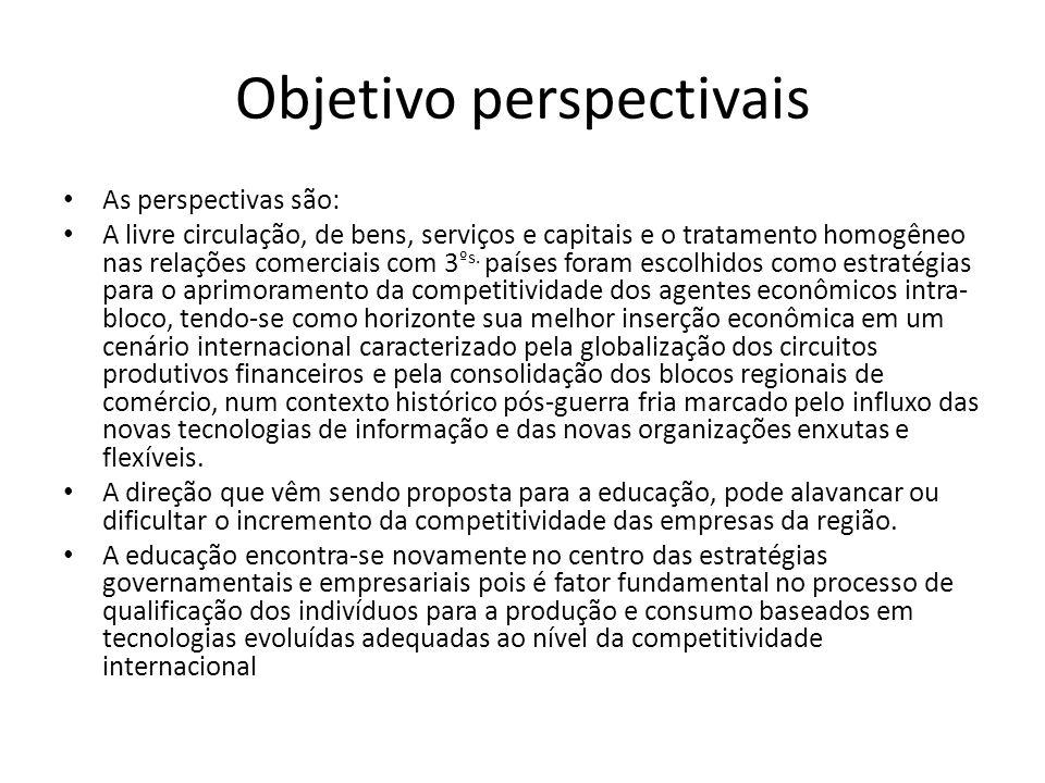 Objetivo perspectivais As perspectivas são: A livre circulação, de bens, serviços e capitais e o tratamento homogêneo nas relações comerciais com 3 ºs