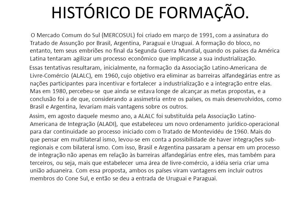O Mercado Comum do Sul (MERCOSUL) foi criado em março de 1991, com a assinatura do Tratado de Assunção por Brasil, Argentina, Paraguai e Uruguai. A fo