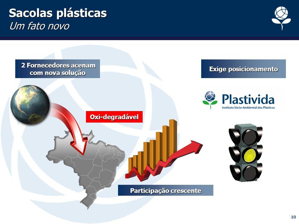 10 Sacolas plásticas Um fato novo 2 Fornecedores acenam com nova solução 2 Fornecedores acenam com nova solução Exige posicionamento Exige posicioname