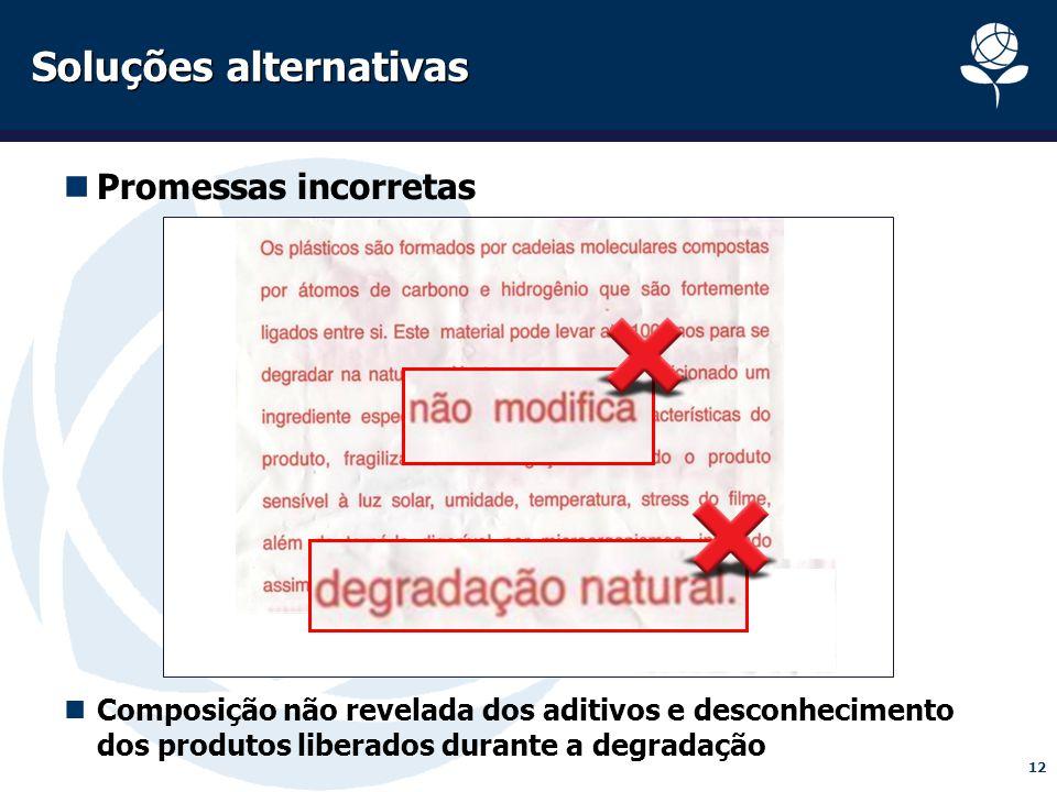 12 Soluções alternativas Promessas incorretas Composição não revelada dos aditivos e desconhecimento dos produtos liberados durante a degradação