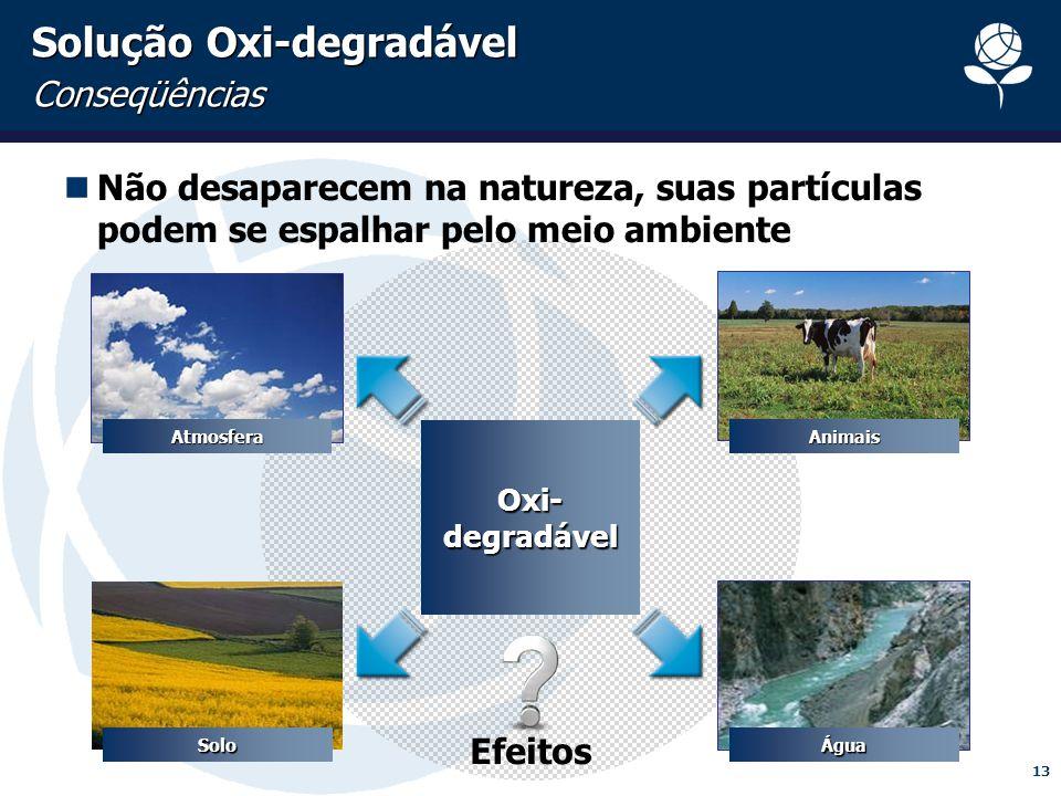 13 Solução Oxi-degradável Conseqüências Não desaparecem na natureza, suas partículas podem se espalhar pelo meio ambiente Oxi- degradável Oxi- degradá