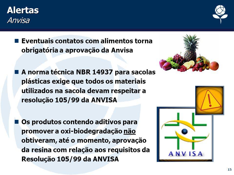 15 Alertas Anvisa Eventuais contatos com alimentos torna obrigatória a aprovação da Anvisa A norma técnica NBR 14937 para sacolas plásticas exige que