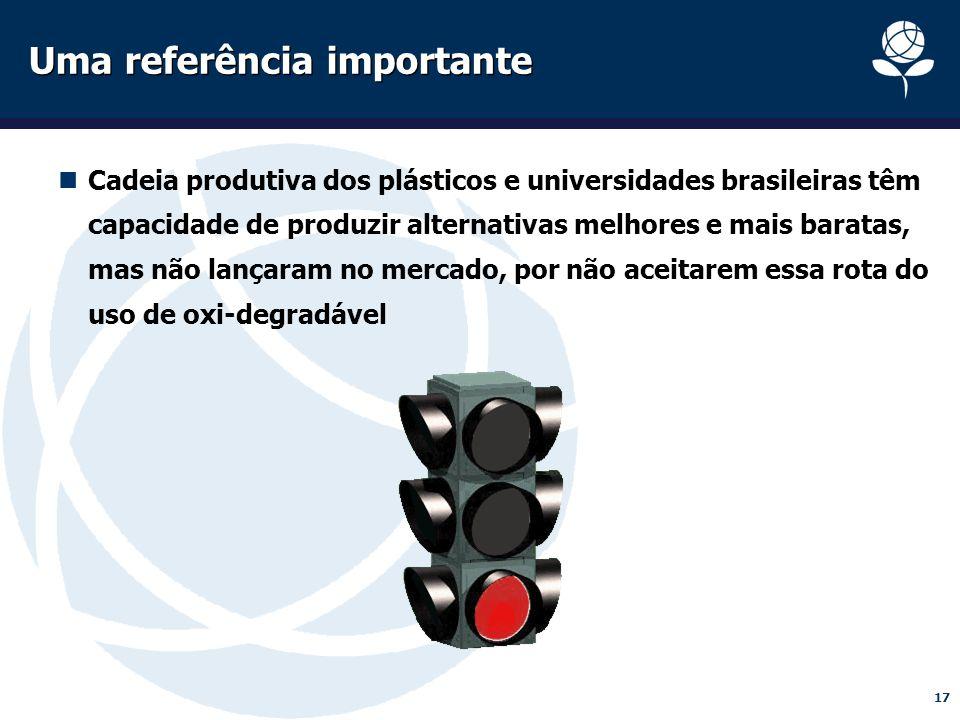 17 Uma referência importante Cadeia produtiva dos plásticos e universidades brasileiras têm capacidade de produzir alternativas melhores e mais barata