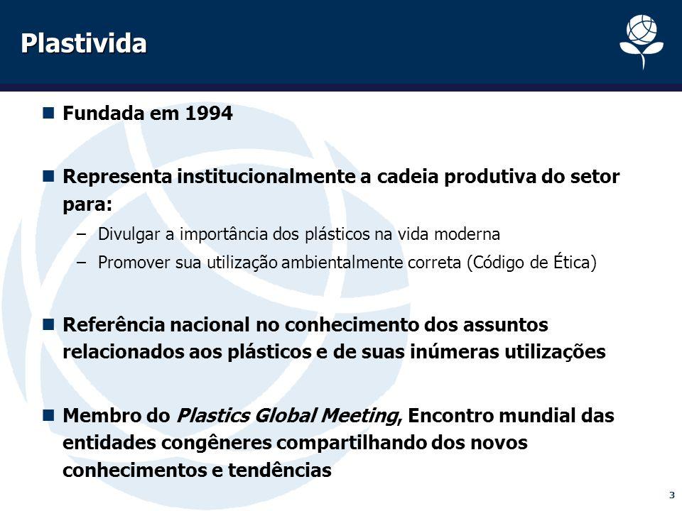 3 Plastivida Fundada em 1994 Representa institucionalmente a cadeia produtiva do setor para: –Divulgar a importância dos plásticos na vida moderna –Pr