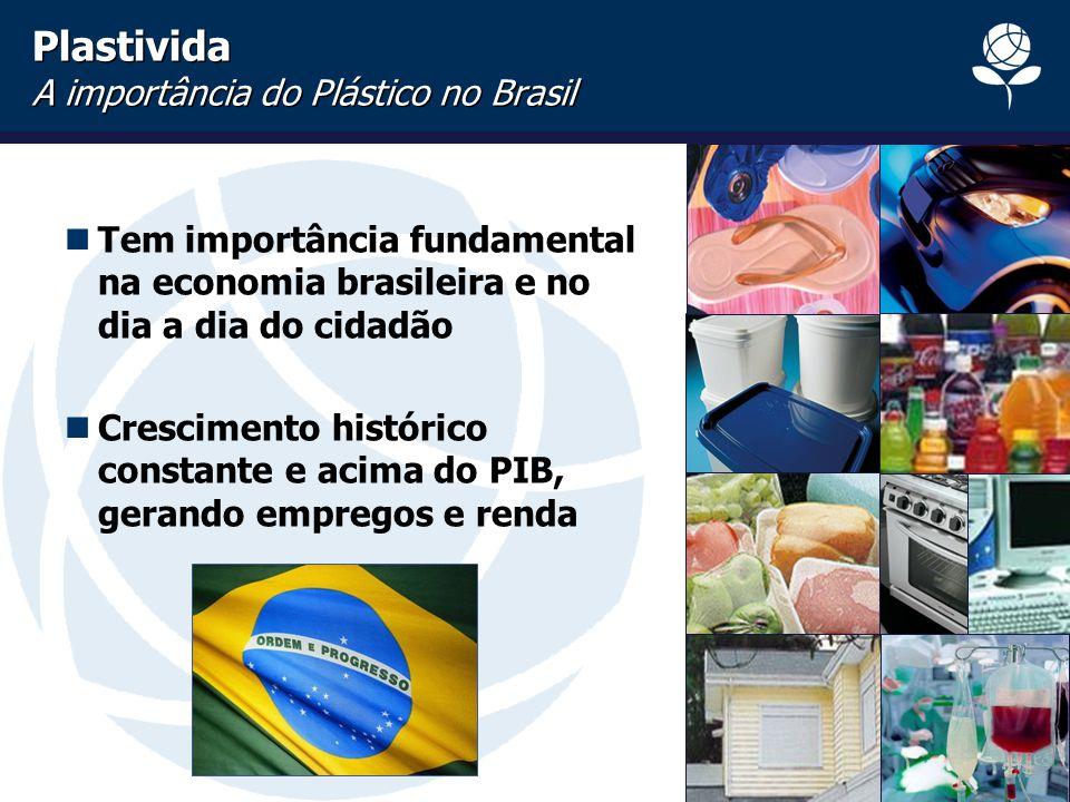 4 Plastivida A importância do Plástico no Brasil Tem importância fundamental na economia brasileira e no dia a dia do cidadão Crescimento histórico co