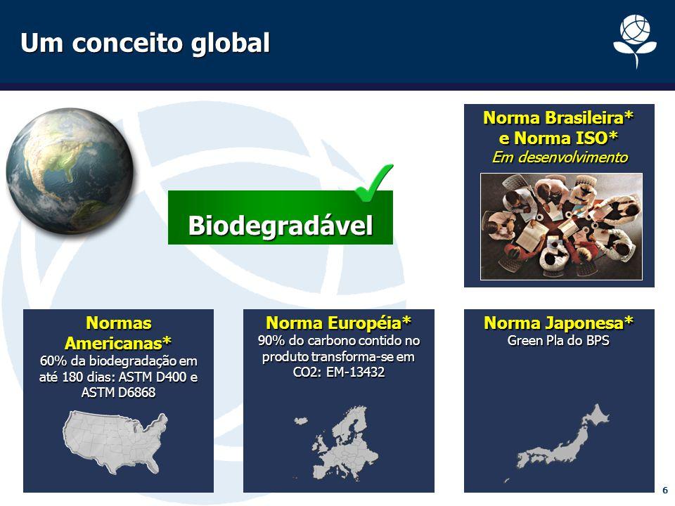 6 Um conceito global Normas Americanas* 60% da biodegradação em até 180 dias: ASTM D400 e ASTM D6868 Norma Européia* 90% do carbono contido no produto