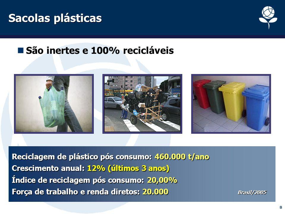 8 Reciclagem de plástico pós consumo: 460.000 t/ano Reciclagem de plástico pós consumo: 460.000 t/ano Crescimento anual: 12% (últimos 3 anos) Crescime