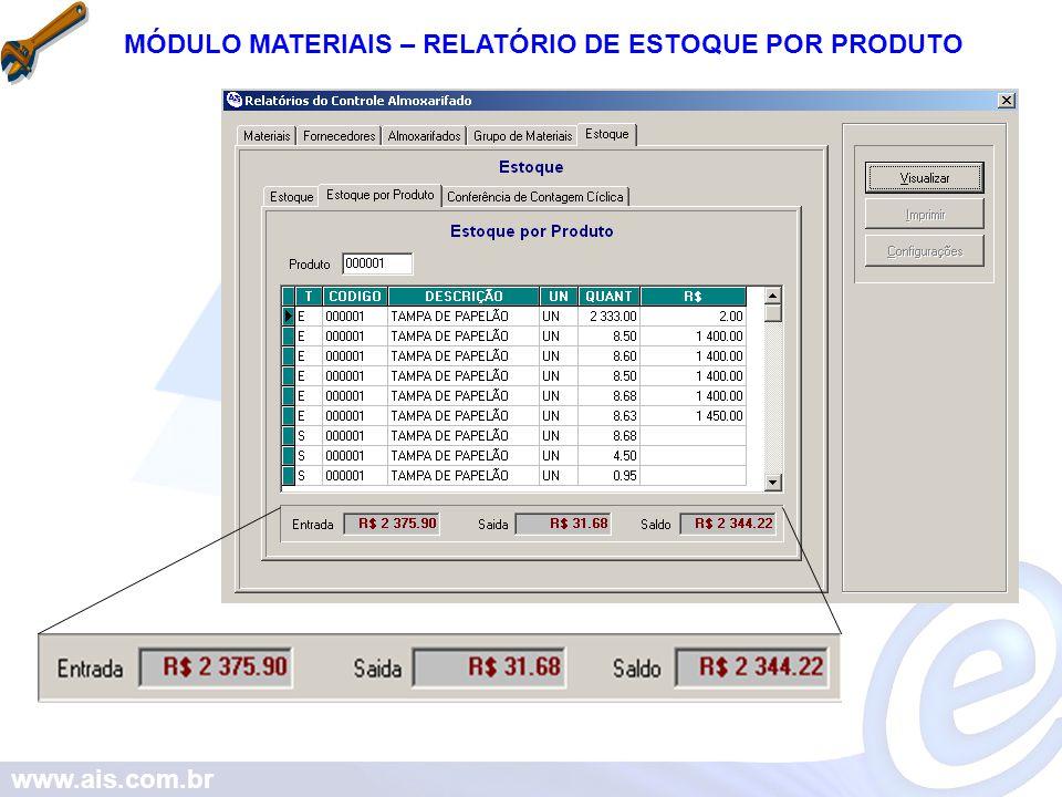 www.ais.com.br MÓDULO MATERIAIS – RELATÓRIO DE ESTOQUE POR PRODUTO