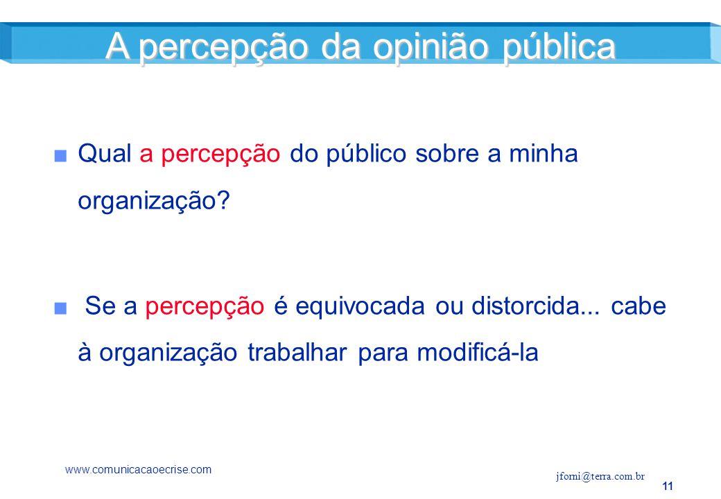 11 Qual a percepção do público sobre a minha organização.