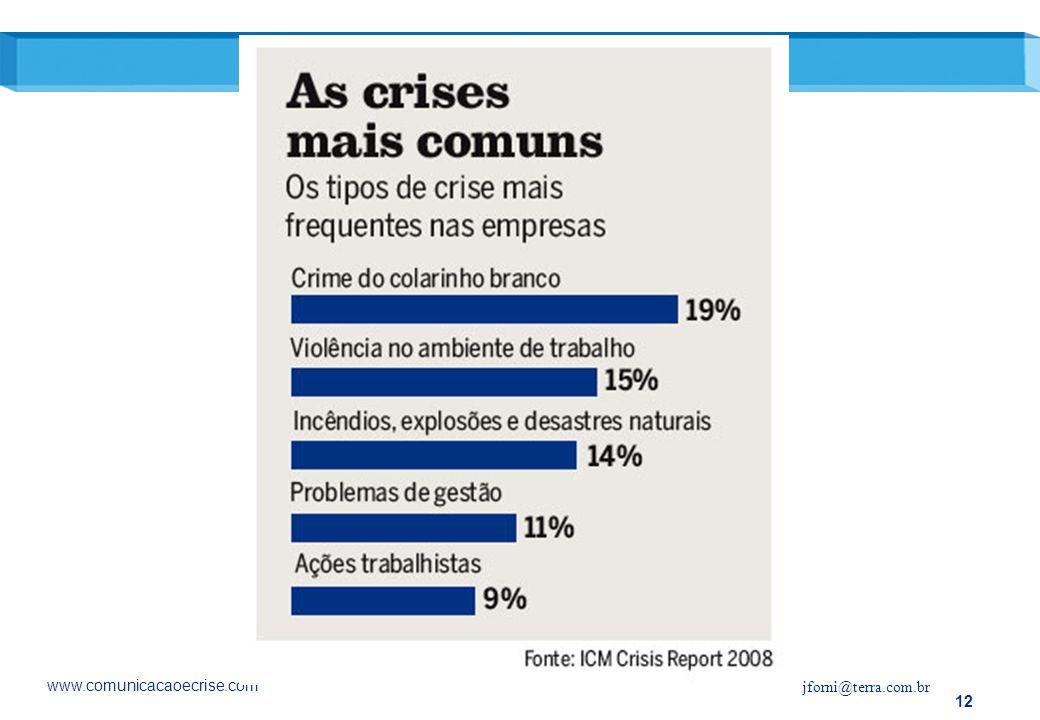 12 www.comunicacaoecrise.com jforni@terra.com.br