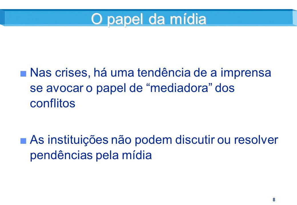 8 Nas crises, há uma tendência de a imprensa se avocar o papel de mediadora dos conflitos As instituições não podem discutir ou resolver pendências pela mídia O papel da mídia