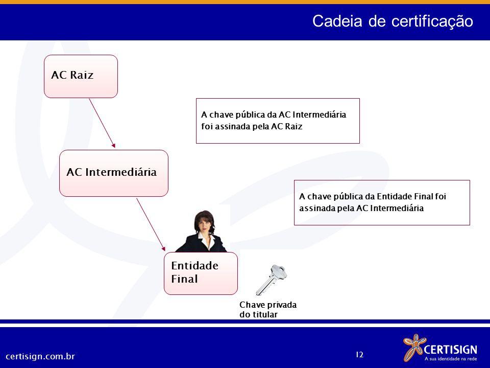 certisign.com.br 12 AC Raiz A chave pública da AC Intermediária foi assinada pela AC Raiz AC Intermediária A chave pública da Entidade Final foi assin