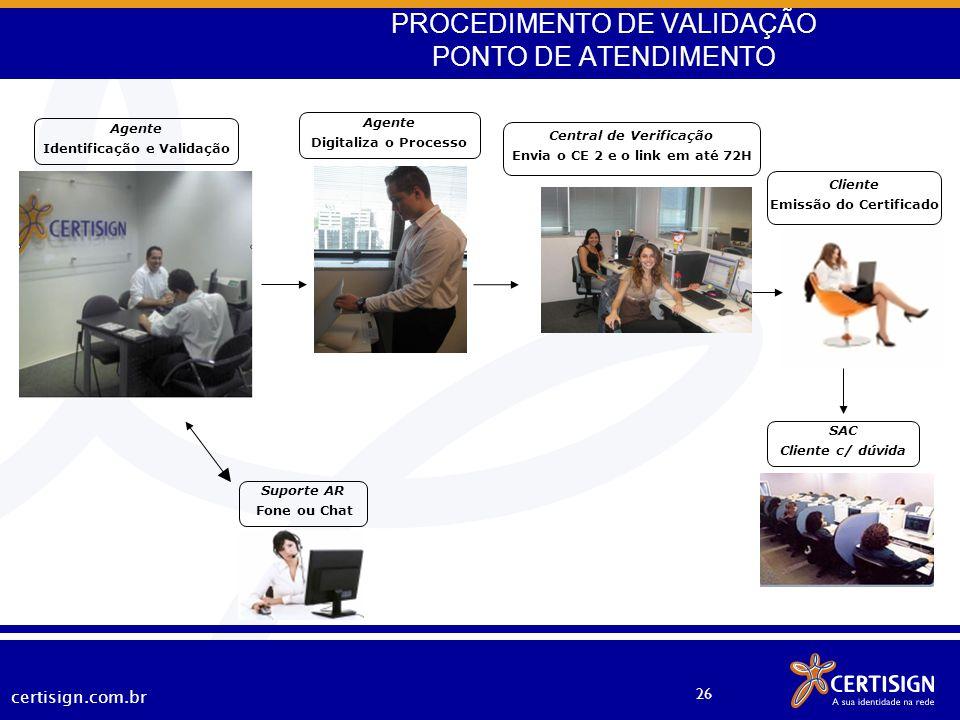 certisign.com.br 26 PROCEDIMENTO DE VALIDAÇÃO PONTO DE ATENDIMENTO Agente Identificação e Validação Agente Digitaliza o Processo Suporte AR Fone ou Ch