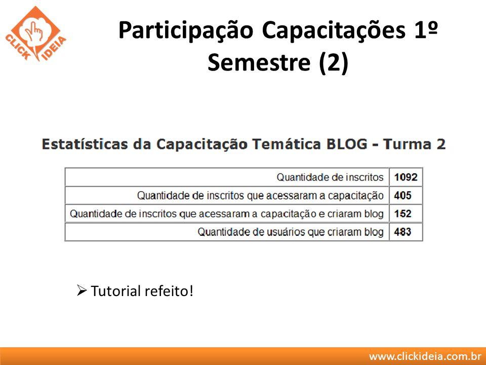 www.clickideia.com.br Participação Capacitações 1º Semestre (2) Tutorial refeito!