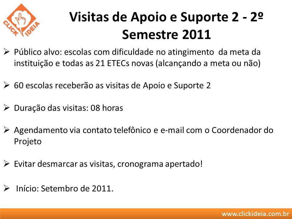www.clickideia.com.br Visitas de Apoio e Suporte 2 - 2º Semestre 2011 Público alvo: escolas com dificuldade no atingimento da meta da instituição e to