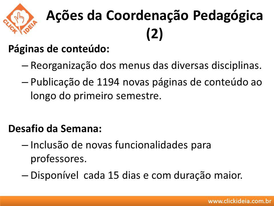 www.clickideia.com.br Ações da Coordenação Pedagógica (2) Páginas de conteúdo: – Reorganização dos menus das diversas disciplinas. – Publicação de 119