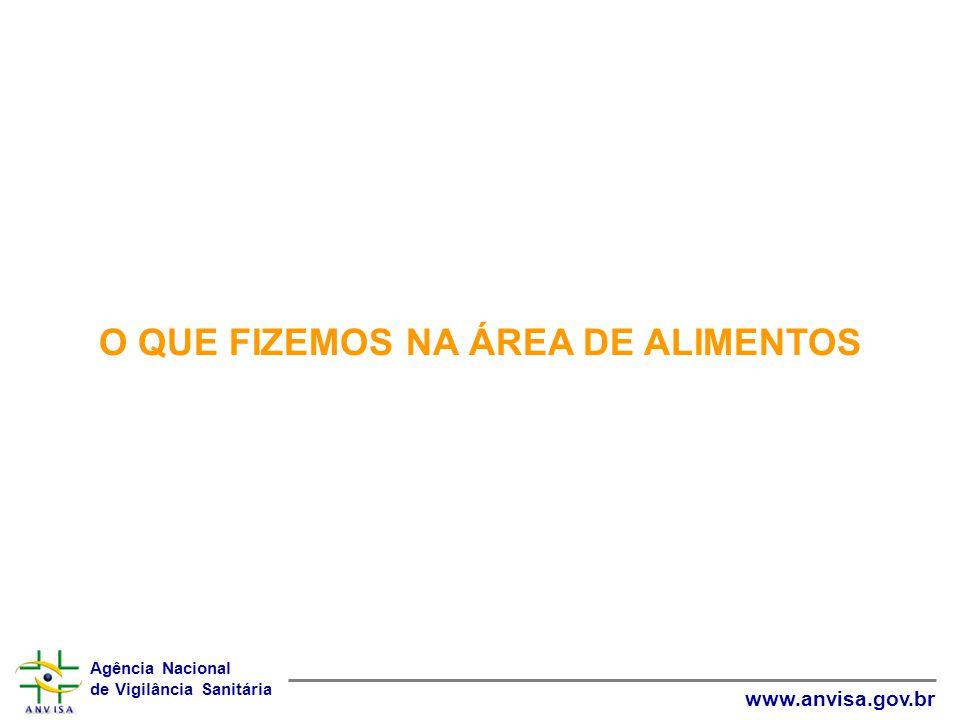 Agência Nacional de Vigilância Sanitária www.anvisa.gov.br O QUE FIZEMOS NA ÁREA DE ALIMENTOS