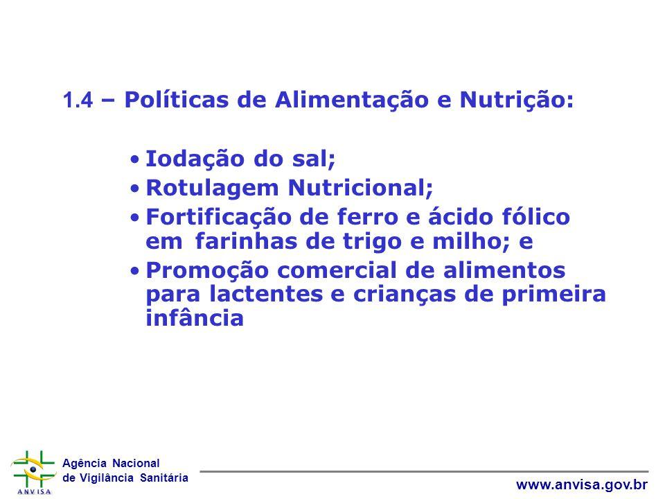 Agência Nacional de Vigilância Sanitária www.anvisa.gov.br 1.4 – Políticas de Alimentação e Nutrição: Iodação do sal; Rotulagem Nutricional; Fortifica