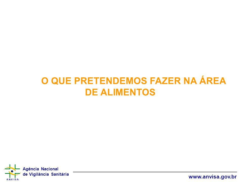 Agência Nacional de Vigilância Sanitária www.anvisa.gov.br O QUE PRETENDEMOS FAZER NA ÁREA DE ALIMENTOS