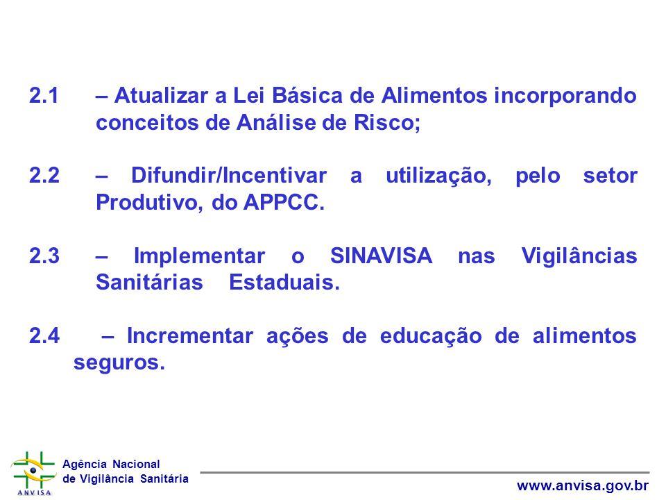 Agência Nacional de Vigilância Sanitária www.anvisa.gov.br 2.1– Atualizar a Lei Básica de Alimentos incorporando conceitos de Análise de Risco; 2.2 –