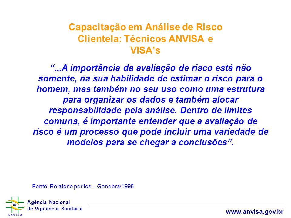Agência Nacional de Vigilância Sanitária www.anvisa.gov.br Capacitação em Análise de Risco Clientela: Técnicos ANVISA e VISAs...A importância da avali