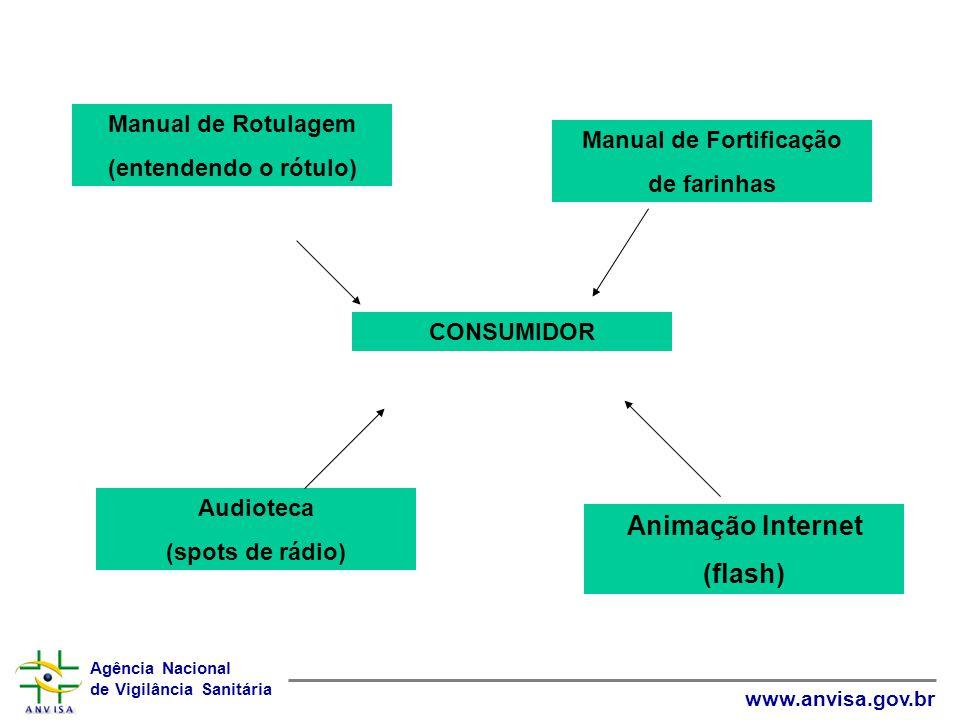 Agência Nacional de Vigilância Sanitária www.anvisa.gov.br Manual de Rotulagem (entendendo o rótulo) CONSUMIDOR Manual de Fortificação de farinhas Aud