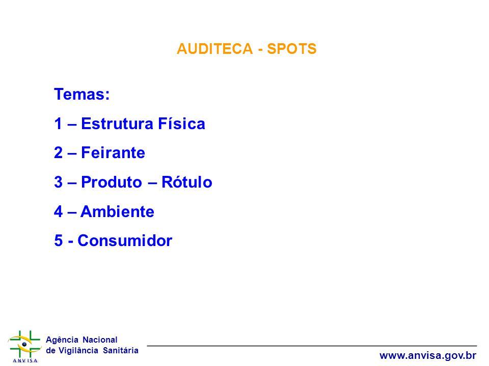 Agência Nacional de Vigilância Sanitária www.anvisa.gov.br AUDITECA - SPOTS Temas: 1 – Estrutura Física 2 – Feirante 3 – Produto – Rótulo 4 – Ambiente