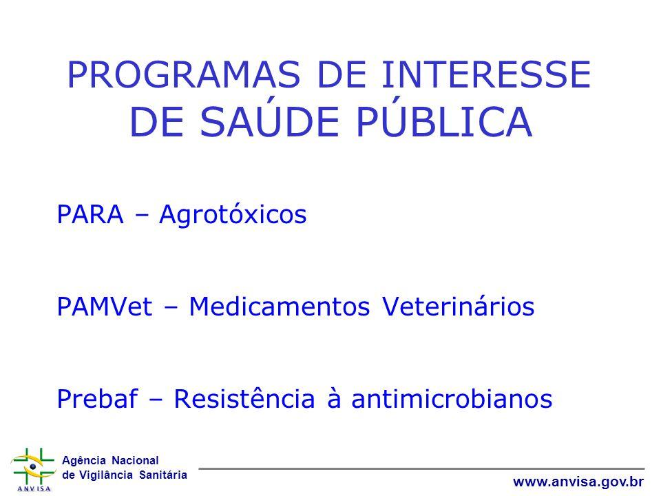 Agência Nacional de Vigilância Sanitária www.anvisa.gov.br PROGRAMAS DE INTERESSE DE SAÚDE PÚBLICA PARA – Agrotóxicos PAMVet – Medicamentos Veterinári