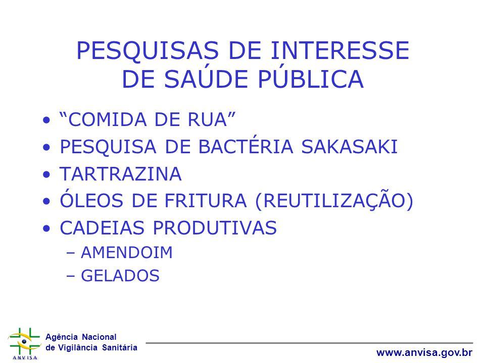 Agência Nacional de Vigilância Sanitária www.anvisa.gov.br PESQUISAS DE INTERESSE DE SAÚDE PÚBLICA COMIDA DE RUA PESQUISA DE BACTÉRIA SAKASAKI TARTRAZ