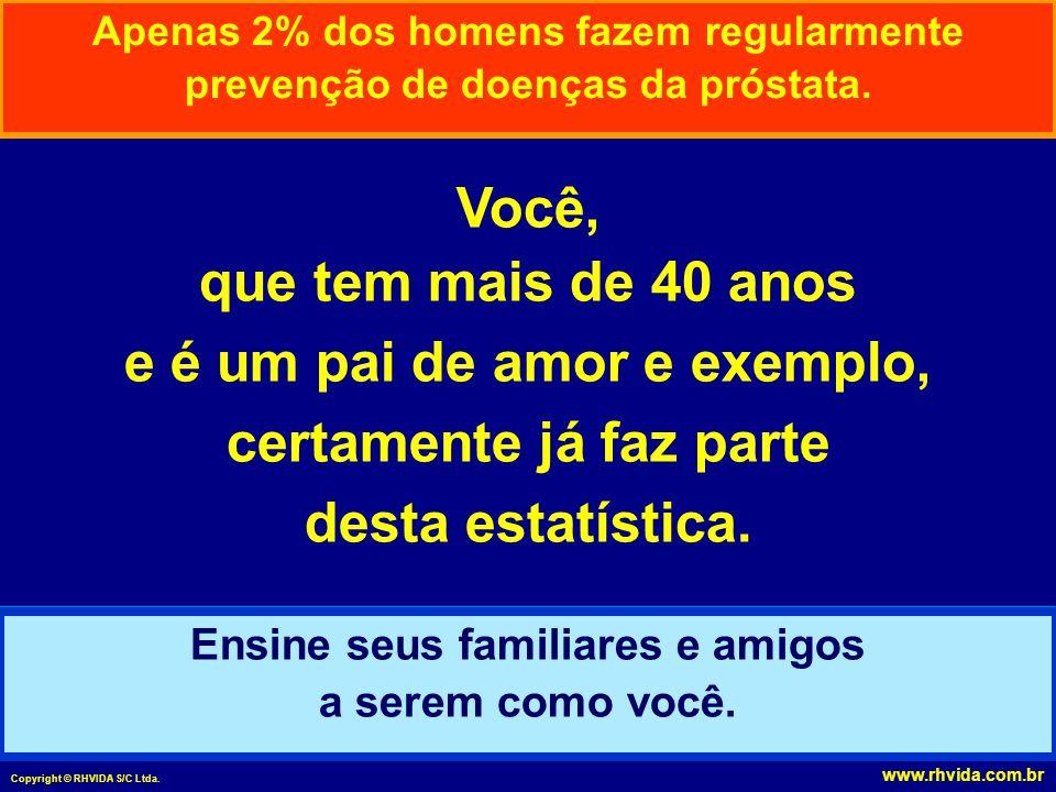 www.rhvida.com.br Copyright © RHVIDA S/C Ltda. Apenas 2% dos homens fazem regularmente prevenção de doenças da próstata. Ensine seus familiares e amig