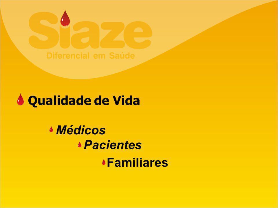 Qualidade de Vida Médicos Pacientes Familiares