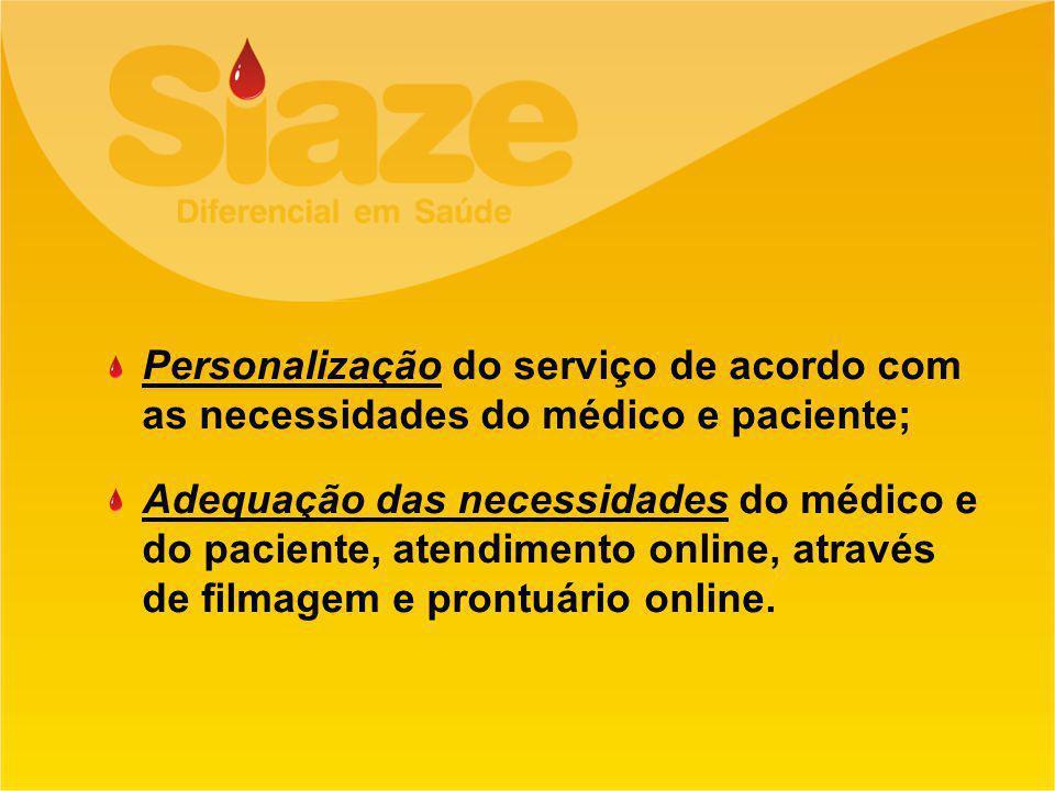 Personalização do serviço de acordo com as necessidades do médico e paciente; Adequação das necessidades do médico e do paciente, atendimento online, através de filmagem e prontuário online.