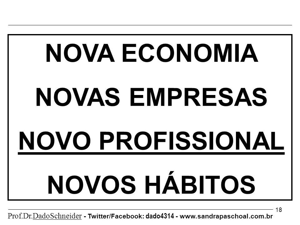 18 NOVA ECONOMIA NOVAS EMPRESAS NOVO PROFISSIONAL NOVOS HÁBITOS Prof.Dr.DadoSchneider - Twitter/Facebook: dado4314 - www.