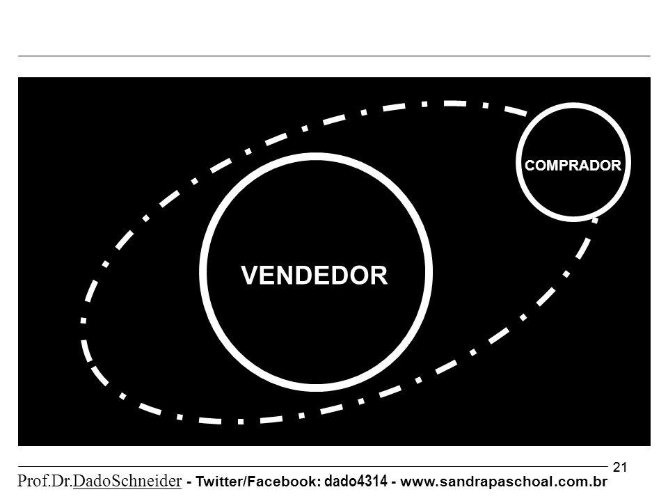 21 VENDEDOR COMPRADOR Prof.Dr.DadoSchneider - Twitter/Facebook: dado4314 - www. sandrapaschoal.com.br
