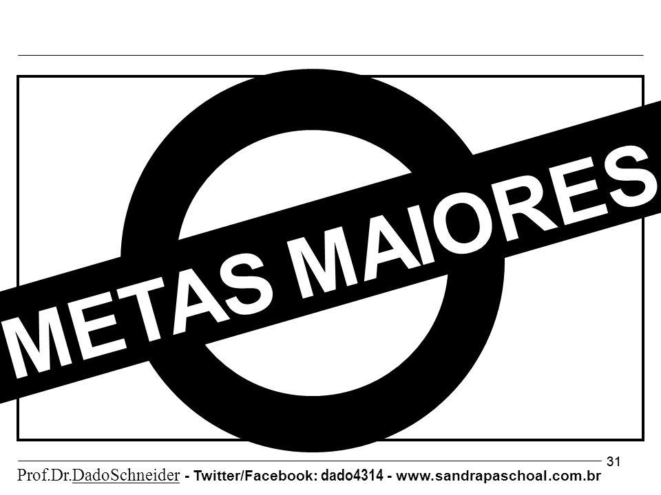 31 METAS MAIORES Prof.Dr.DadoSchneider - Twitter/Facebook: dado4314 - www. sandrapaschoal.com.br