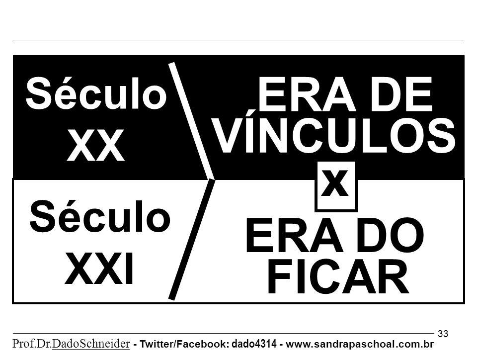 33 VÍNCULOS ERA DO X Século XXI Século XX FICAR ERA DE Prof.Dr.DadoSchneider - Twitter/Facebook: dado4314 - www.