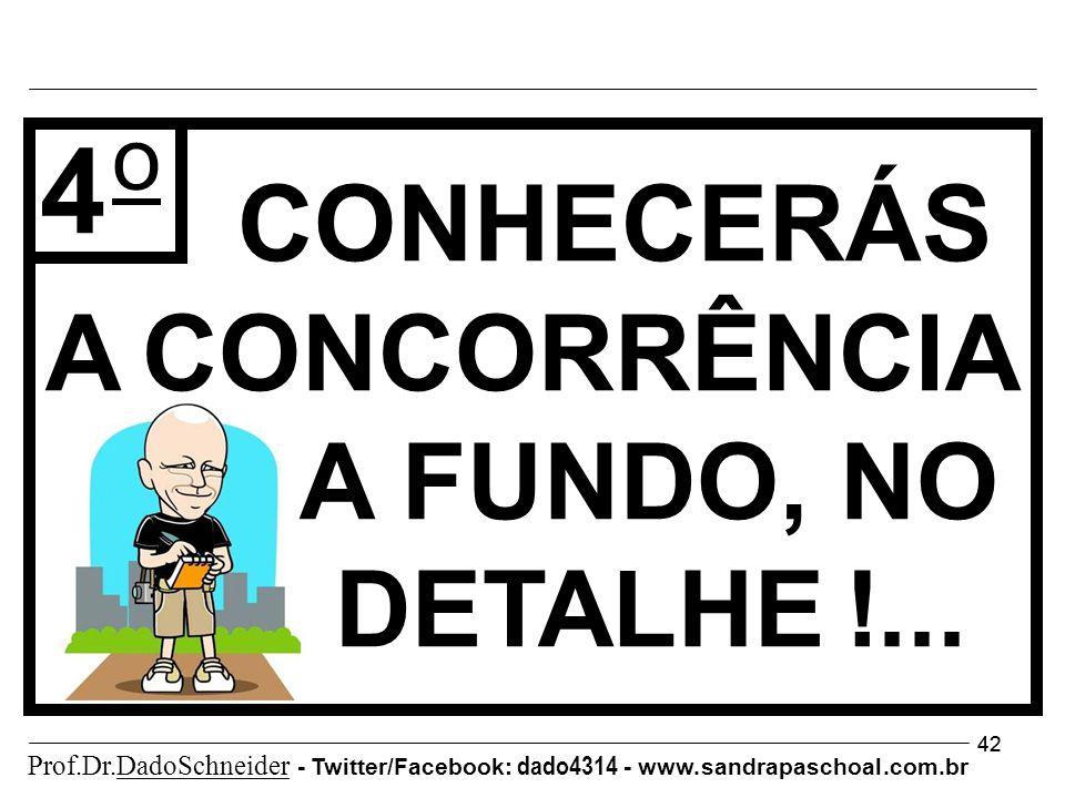 42 4 o CONHECERÁS A CONCORRÊNCIA A FUNDO, NO DETALHE !...